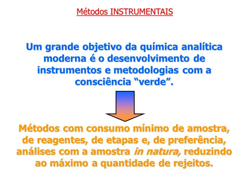 Métodos INSTRUMENTAIS Um grande objetivo da química analítica moderna é o desenvolvimento de instrumentos e metodologias com a consciência verde. Méto