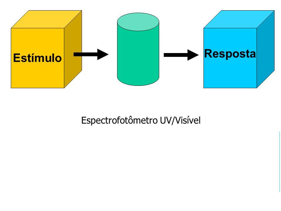 Estímulo Resposta Espectrofotômetro UV/Visível