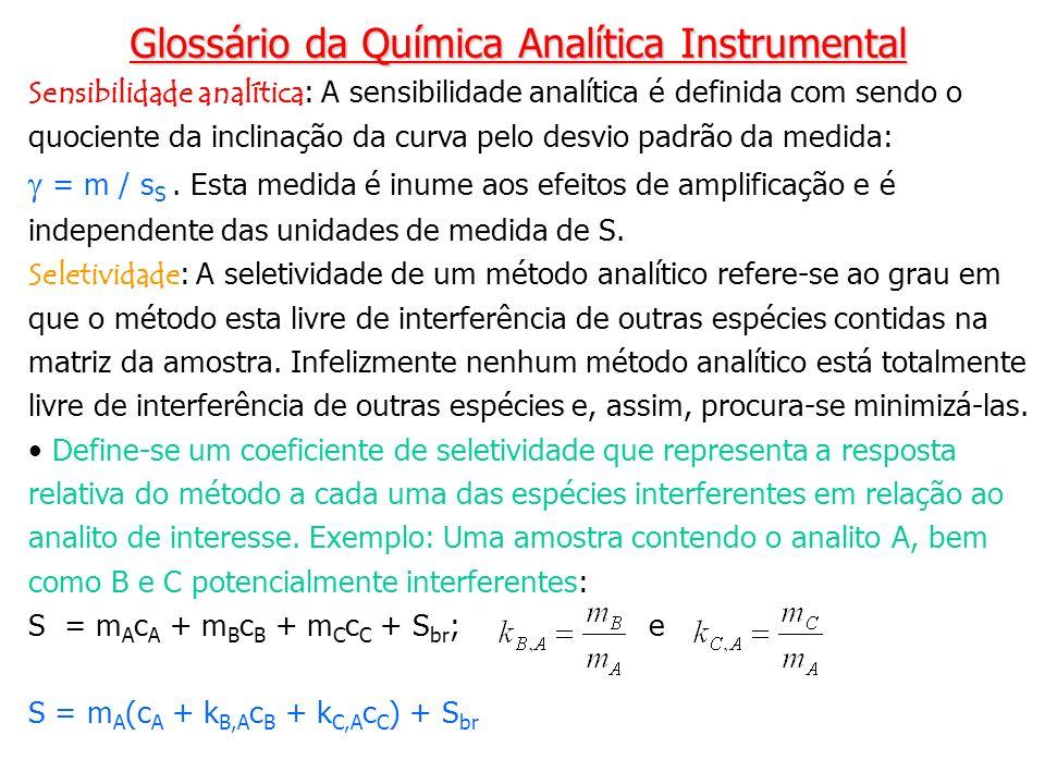 Sensibilidade analítica : A sensibilidade analítica é definida com sendo o quociente da inclinação da curva pelo desvio padrão da medida: = m / s S. E