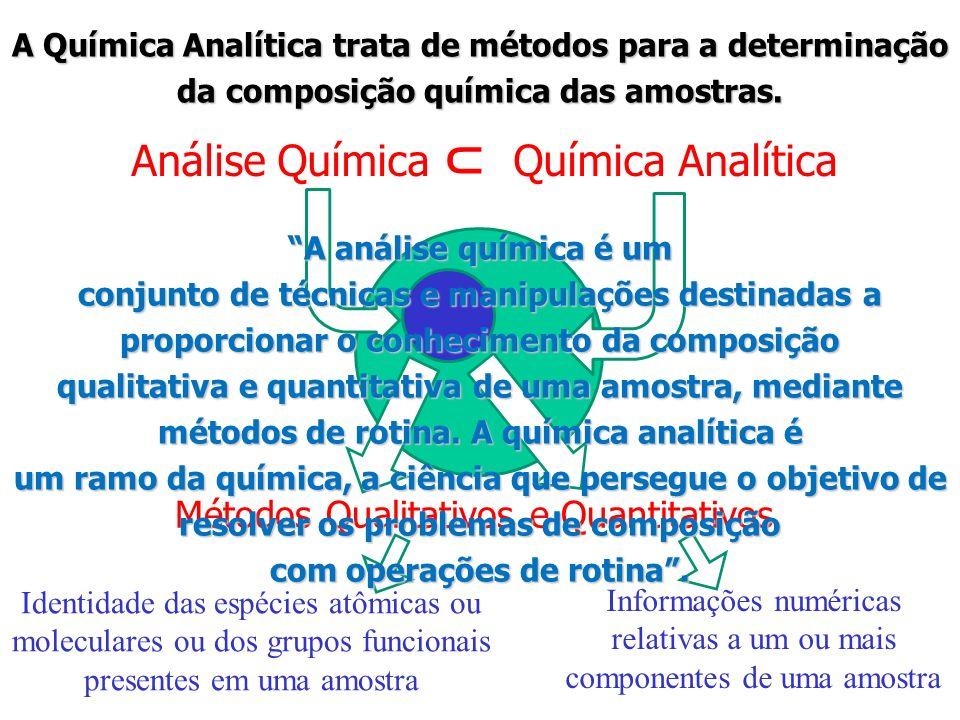 A Química Analítica trata de métodos para a determinação da composição química das amostras. Identidade das espécies atômicas ou moleculares ou dos gr
