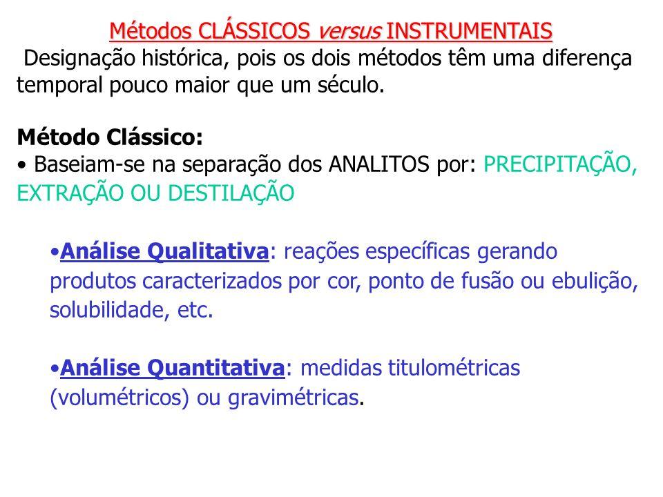 Sensibilidade analítica : A sensibilidade analítica é definida com sendo o quociente da inclinação da curva pelo desvio padrão da medida: = m / s S.