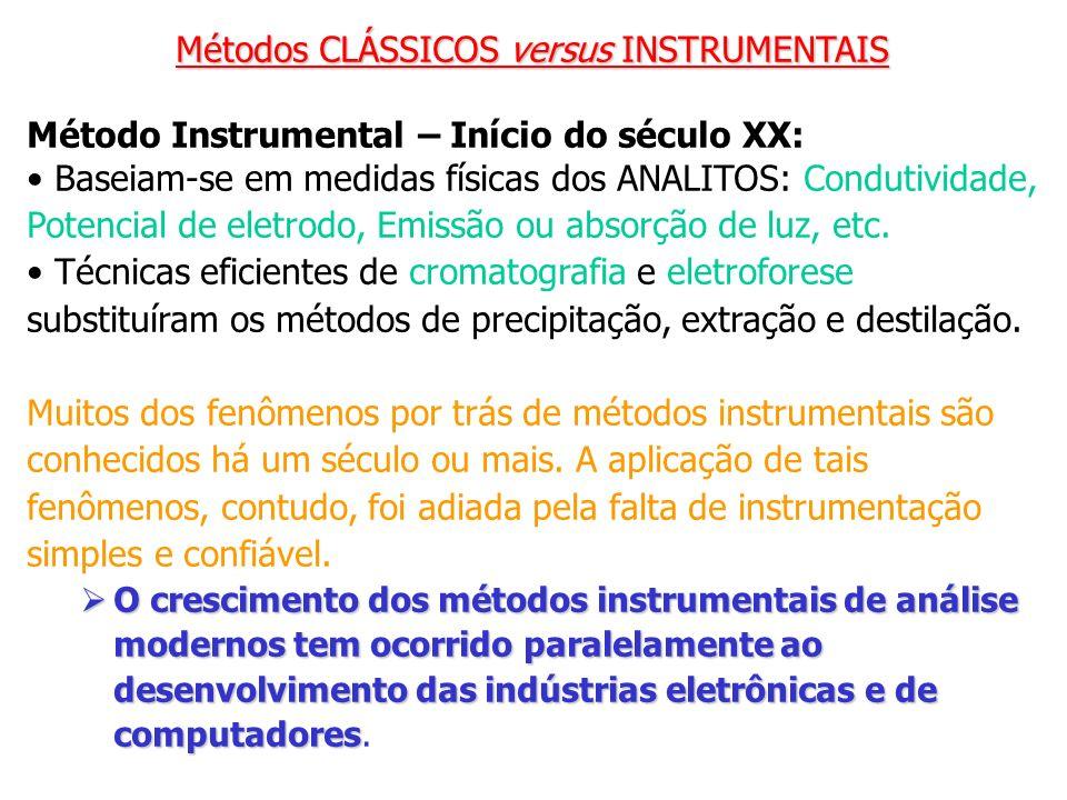 Métodos CLÁSSICOS versus INSTRUMENTAIS Método Instrumental – Início do século XX: Baseiam-se em medidas físicas dos ANALITOS: Condutividade, Potencial