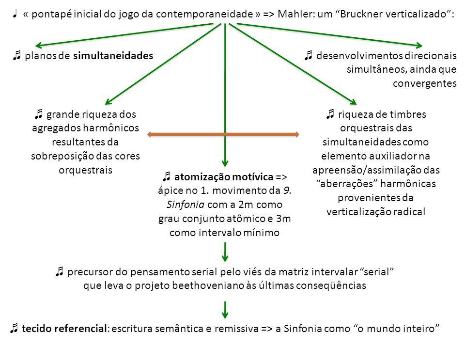 « pontapé inicial do jogo da contemporaneidade » => Mahler: um Bruckner verticalizado: planos de simultaneidades desenvolvimentos direcionais simultân