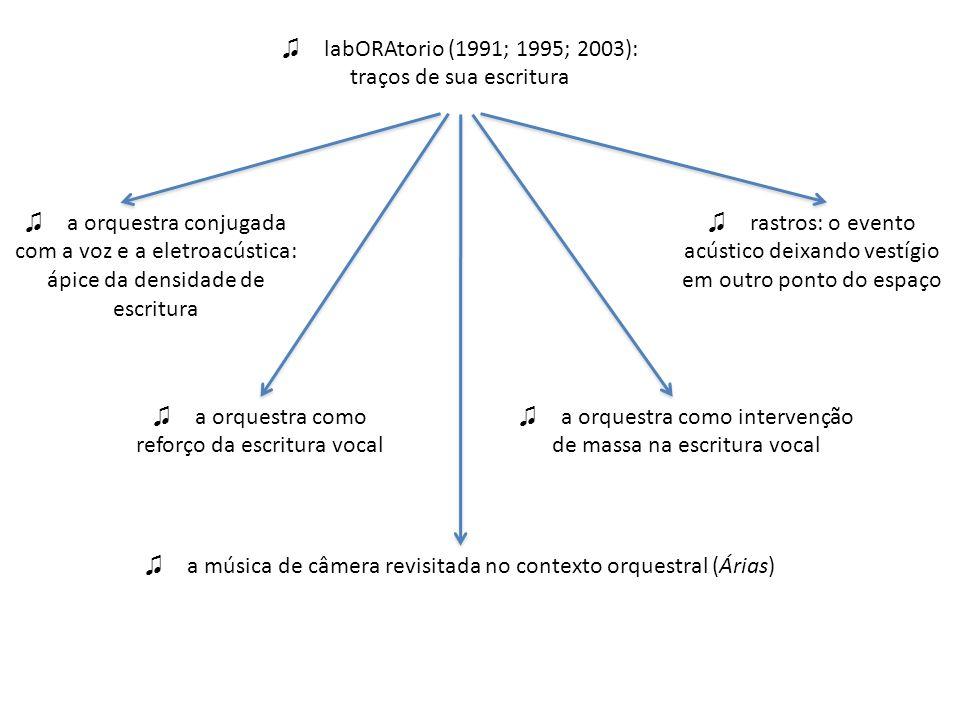 labORAtorio (1991; 1995; 2003): traços de sua escritura a orquestra conjugada com a voz e a eletroacústica: ápice da densidade de escritura rastros: o
