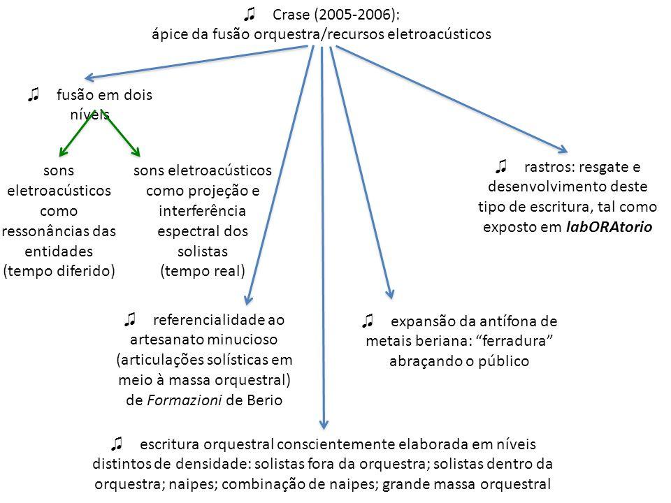 Crase (2005-2006): ápice da fusão orquestra/recursos eletroacústicos fusão em dois níveis rastros: resgate e desenvolvimento deste tipo de escritura,