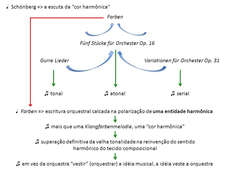 Ligeti => a orquestra (ou o grupo orquestral) possibilitando a constituição textural: invenção da micropolifonia Resumo das principais noções acerca da micropolifonia em Ligeti em um de seus textos mais fundamentais: Wandlungen der musikalischen Form PERMEABILIDADE do tecido musical: A diminuição da sensibilidade intervalar ocasiona um estado que pode ser chamada de permeabilidade permeabilidade significará então que estruturas de distintas constituições se desenvolvam simultaneamente, se condicionem mutuamente e se fundam totalmente (Kompositorische Tendenzen heute) resulta daí um afrouxamento da discurso temporal Síntese das idéias acerca da micropolifonia no texto « Musik und Technik »: Ligeti procurou então levar ao universo instrumental as aquisições da experiência eletrônica, em especial com relação aos timbres móveis (Bewegungsfarben) tal mobilidade tímbrica é correlata, paradoxalmente, a uma música estática: a imobilidade das consfigurações tenderiam a focar a percepção na mobilidade dos timbres