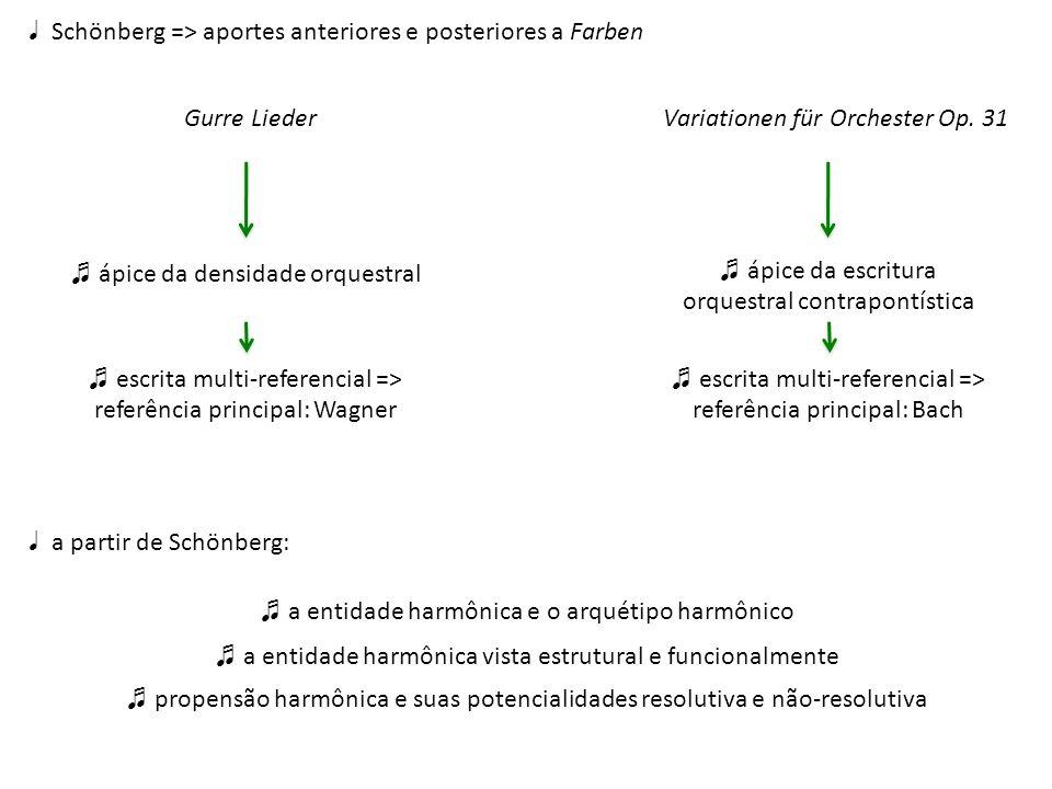 Schönberg => aportes anteriores e posteriores a Farben Gurre LiederVariationen für Orchester Op. 31 ápice da densidade orquestral ápice da escritura o