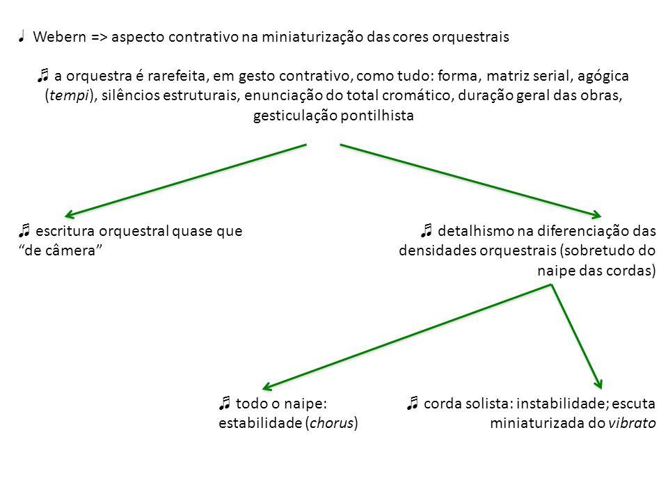 Webern => aspecto contrativo na miniaturização das cores orquestrais a orquestra é rarefeita, em gesto contrativo, como tudo: forma, matriz serial, ag