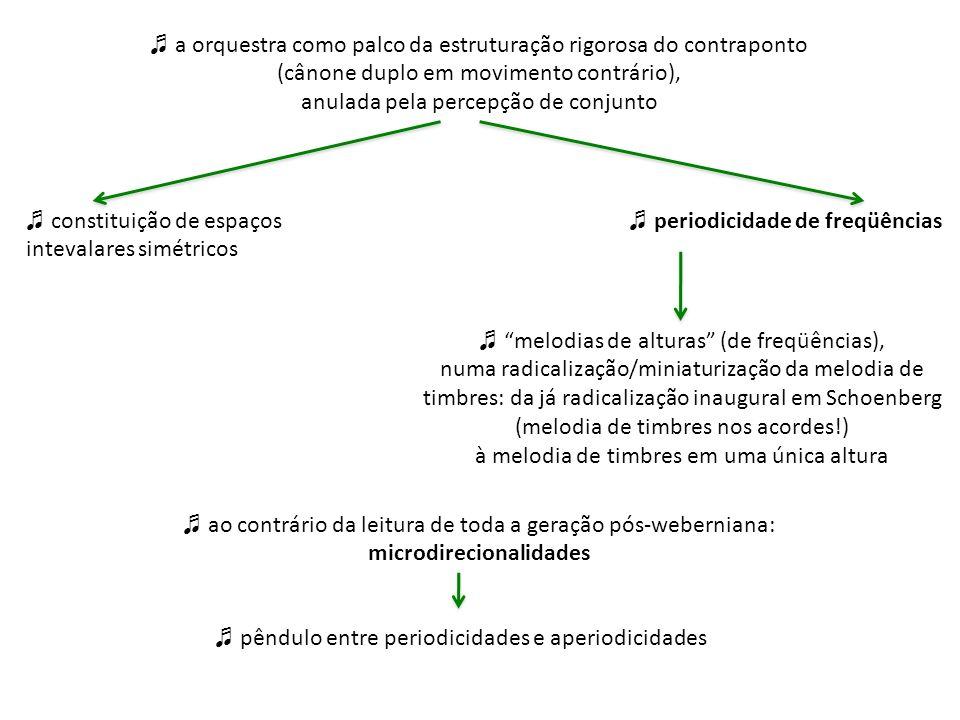 Varèse => a orquestra reinventada menosprezo sistemático pela preponderância tradicional das cordas contradição entre espectros pontilhistas (percussão em geral) e gesticulação contínua e não-discreta das sirenes sobrepeso das membranas graves (sobretudo do bumbo sinfônico => Amériques) grande afluência do universo percussivo no contexto orquestral (e fora dele) Stravinsky como paradigma: justaposições; aglomerados; caráter rítmico; agressividade melodia em revolução oposição entre figurações restritas ao âmbito de terças e gesticulações espaçadas no registro harmonias de simulateidades: relações cromáticas espaçadas, concomitante às invenções webernianas inovação da escritura orquetral: a escritura por profundidade, em decorrência da diferenciação instrumental, na mesma freqüência, em espectro e dinâmica antecipa Ligeti