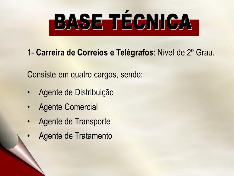 1- Carreira de Correios e Telégrafos : Nível de 2º Grau. Consiste em quatro cargos, sendo: Agente de Distribuição Agente Comercial Agente de Transport