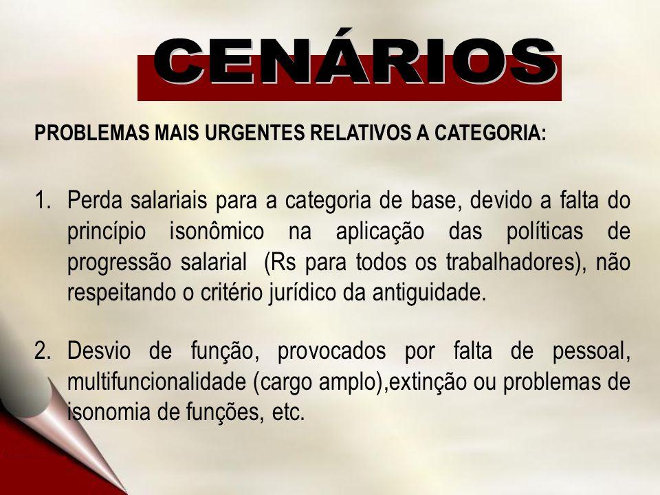PROBLEMAS MAIS URGENTES RELATIVOS A CATEGORIA: 1.Perda salariais para a categoria de base, devido a falta do princípio isonômico na aplicação das polí