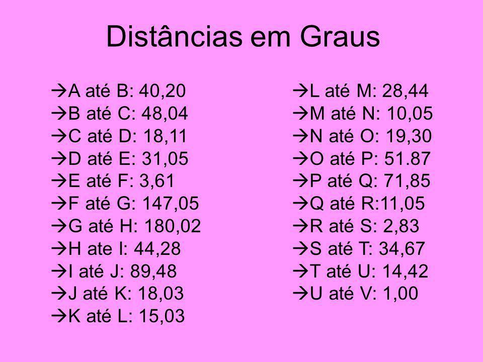 Distâncias em Graus A até B: 40,20 L até M: 28,44 B até C: 48,04 M até N: 10,05 C até D: 18,11 N até O: 19,30 D até E: 31,05 O até P: 51.87 E até F: 3,61 P até Q: 71,85 F até G: 147,05 Q até R:11,05 G até H: 180,02 R até S: 2,83 H ate I: 44,28 S até T: 34,67 I até J: 89,48 T até U: 14,42 J até K: 18,03 U até V: 1,00 K até L: 15,03
