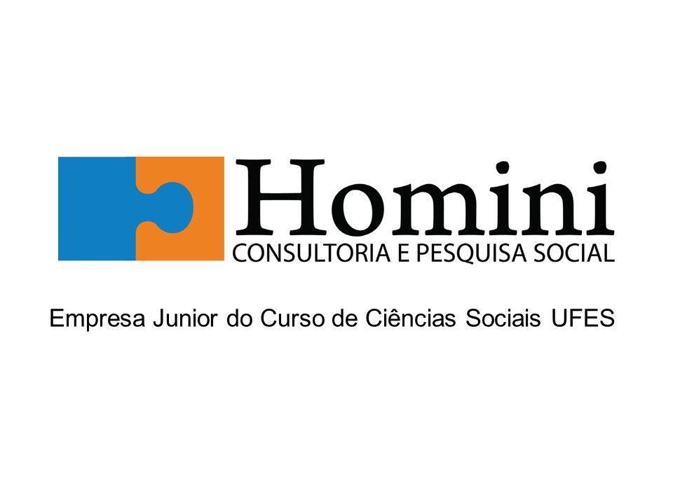 Processo Seletivo 2008/2 Empresa Junior do Curso de Ciências Sociais UFES