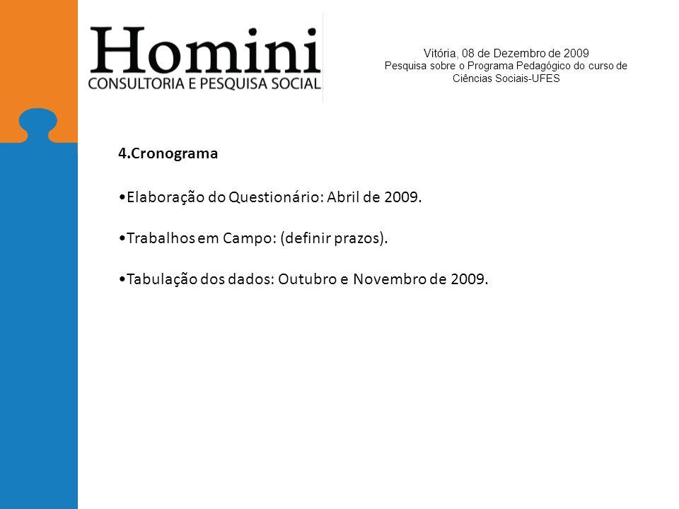 4.Cronograma Elaboração do Questionário: Abril de 2009.