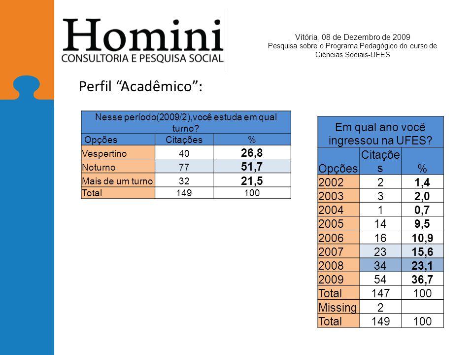 Vitória, 08 de Dezembro de 2009 Pesquisa sobre o Programa Pedagógico do curso de Ciências Sociais-UFES Perfil Acadêmico: Nesse período(2009/2),você estuda em qual turno.
