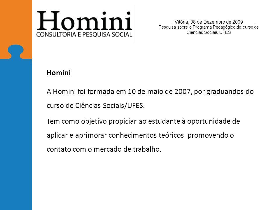 Vitória, 08 de Dezembro de 2009 Pesquisa sobre o Programa Pedagógico do curso de Ciências Sociais-UFES Homini A Homini foi formada em 10 de maio de 2007, por graduandos do curso de Ciências Sociais/UFES.