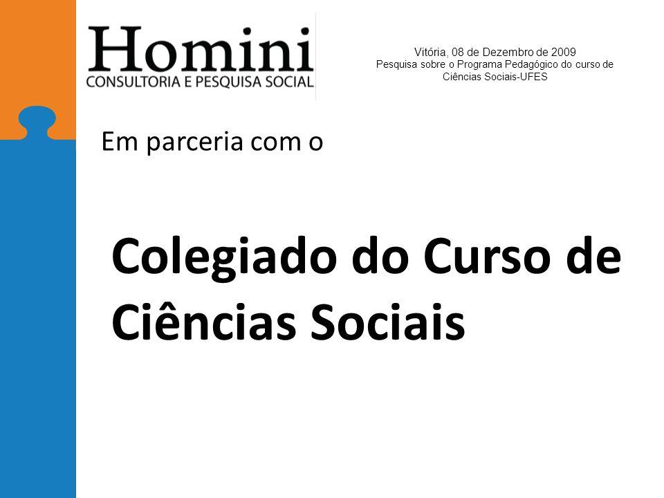 Em parceria com o Colegiado do Curso de Ciências Sociais Vitória, 08 de Dezembro de 2009 Pesquisa sobre o Programa Pedagógico do curso de Ciências Sociais-UFES