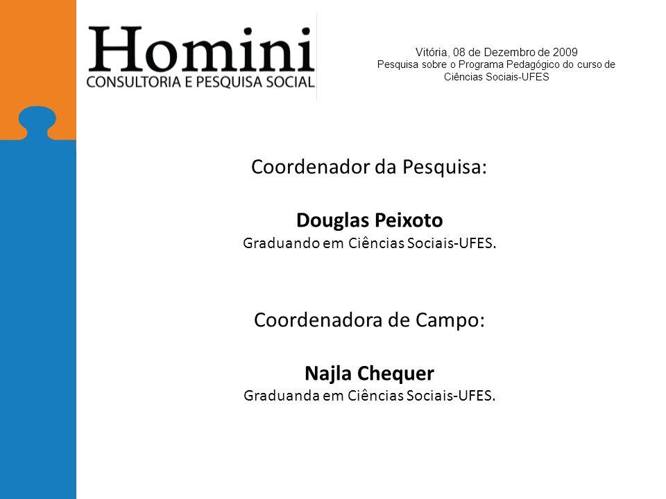 Coordenador da Pesquisa: Douglas Peixoto Graduando em Ciências Sociais-UFES.