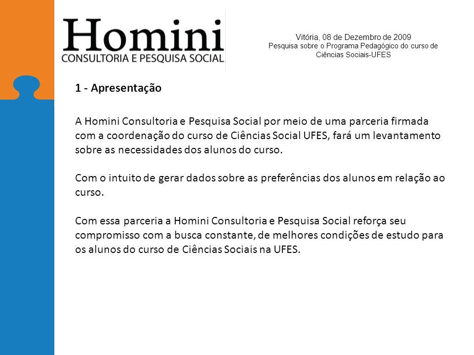 1 - Apresentação A Homini Consultoria e Pesquisa Social por meio de uma parceria firmada com a coordenação do curso de Ciências Social UFES, fará um levantamento sobre as necessidades dos alunos do curso.