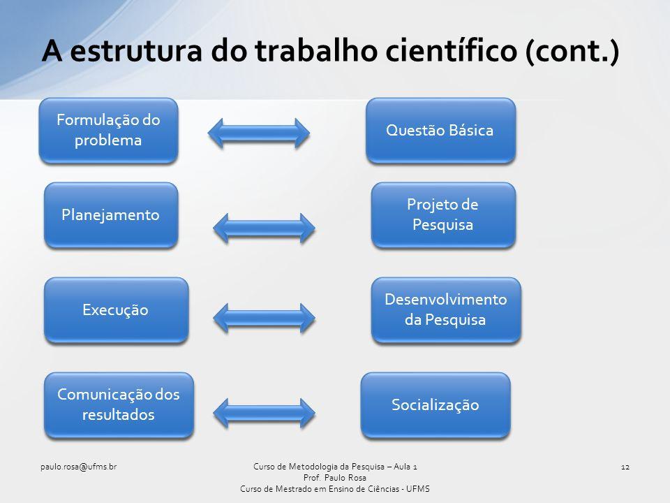 A estrutura do trabalho científico (cont.) paulo.rosa@ufms.br12Curso de Metodologia da Pesquisa – Aula 1 Prof.