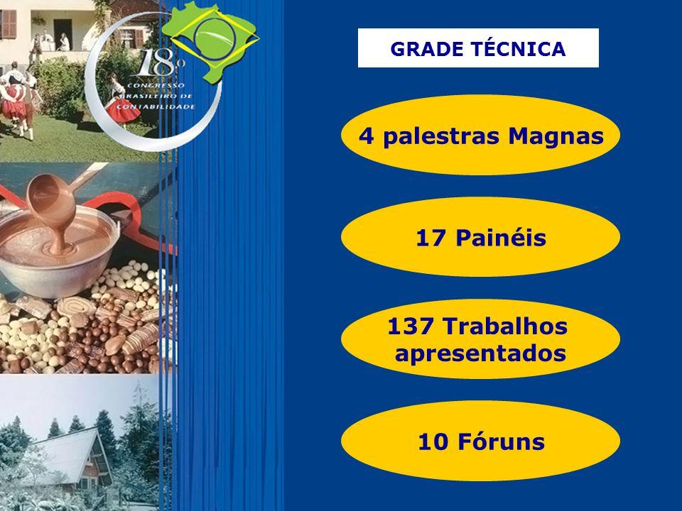 GRADE TÉCNICA 17 Painéis 4 palestras Magnas 10 Fóruns 137 Trabalhos apresentados