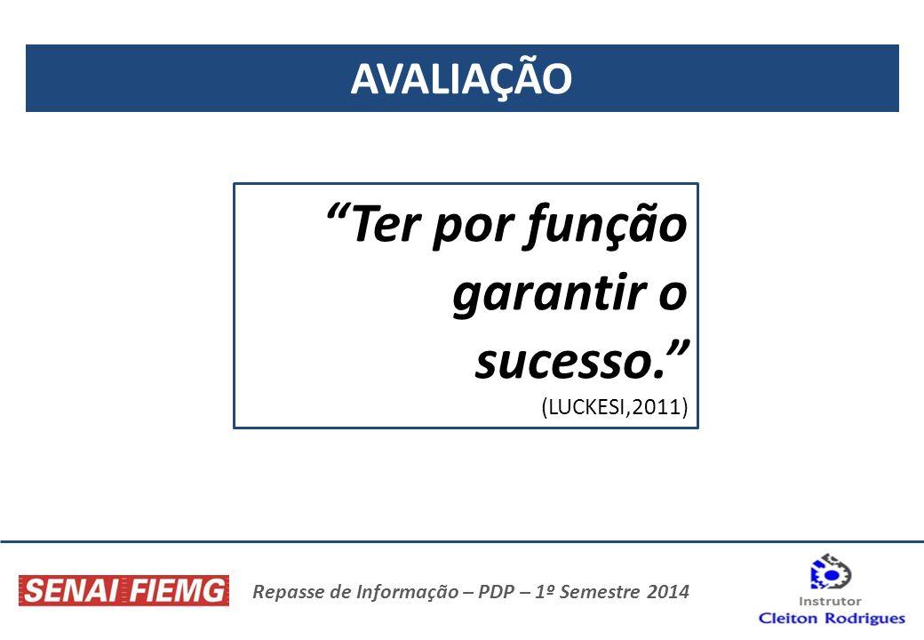 AVALIAÇÃO Ter por função garantir o sucesso. (LUCKESI,2011)