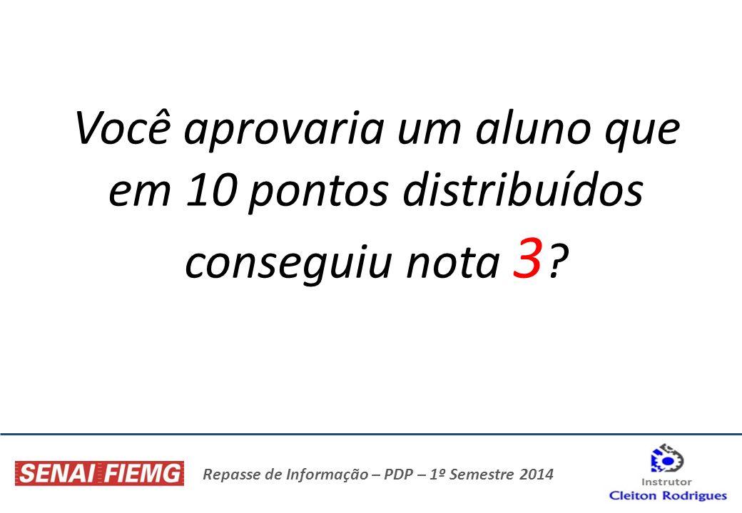Repasse de Informação – PDP – 1º Semestre 2014 Você aprovaria um aluno que em 10 pontos distribuídos conseguiu nota 3 ?