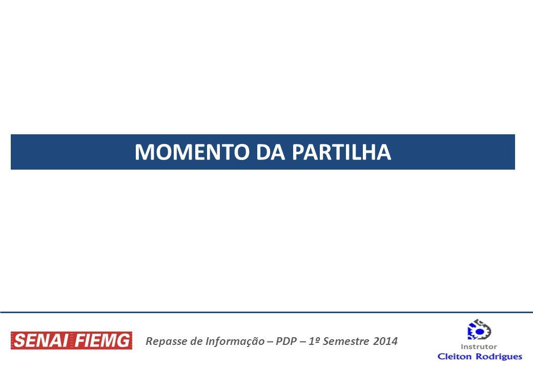 MOMENTO DA PARTILHA