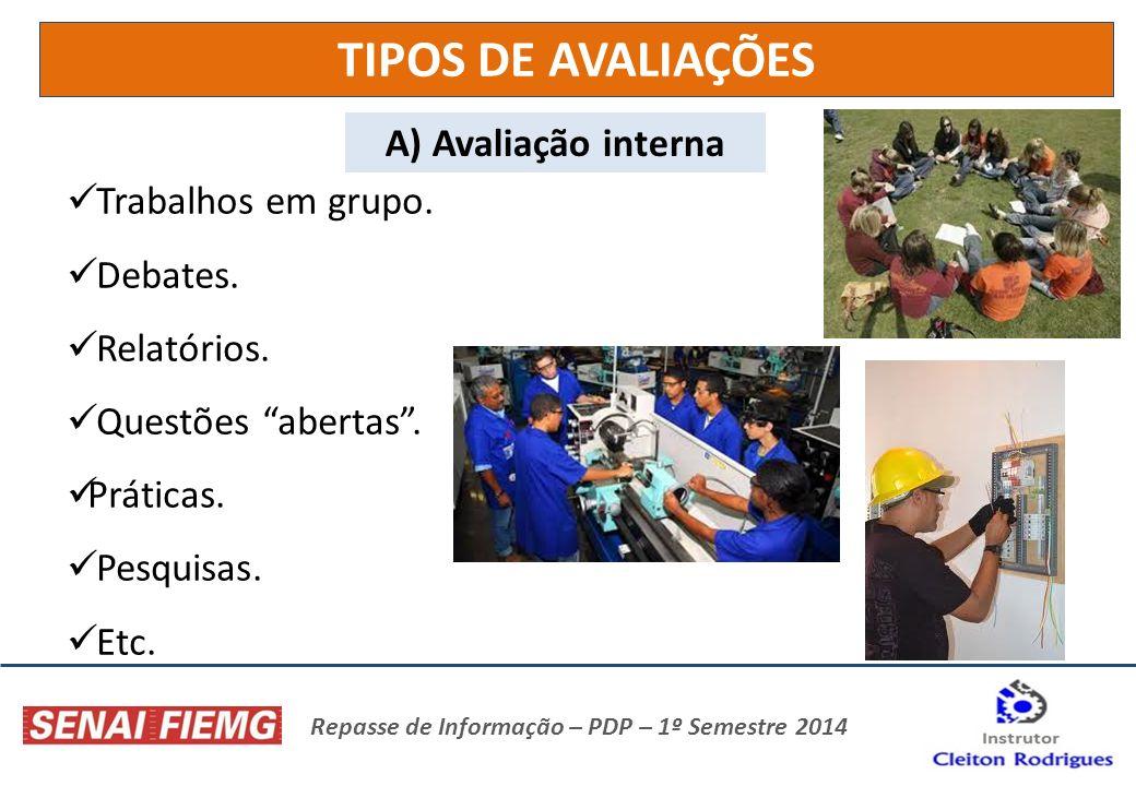 TIPOS DE AVALIAÇÕES A) Avaliação interna Trabalhos em grupo. Debates. Relatórios. Questões abertas. Práticas. Pesquisas. Etc.