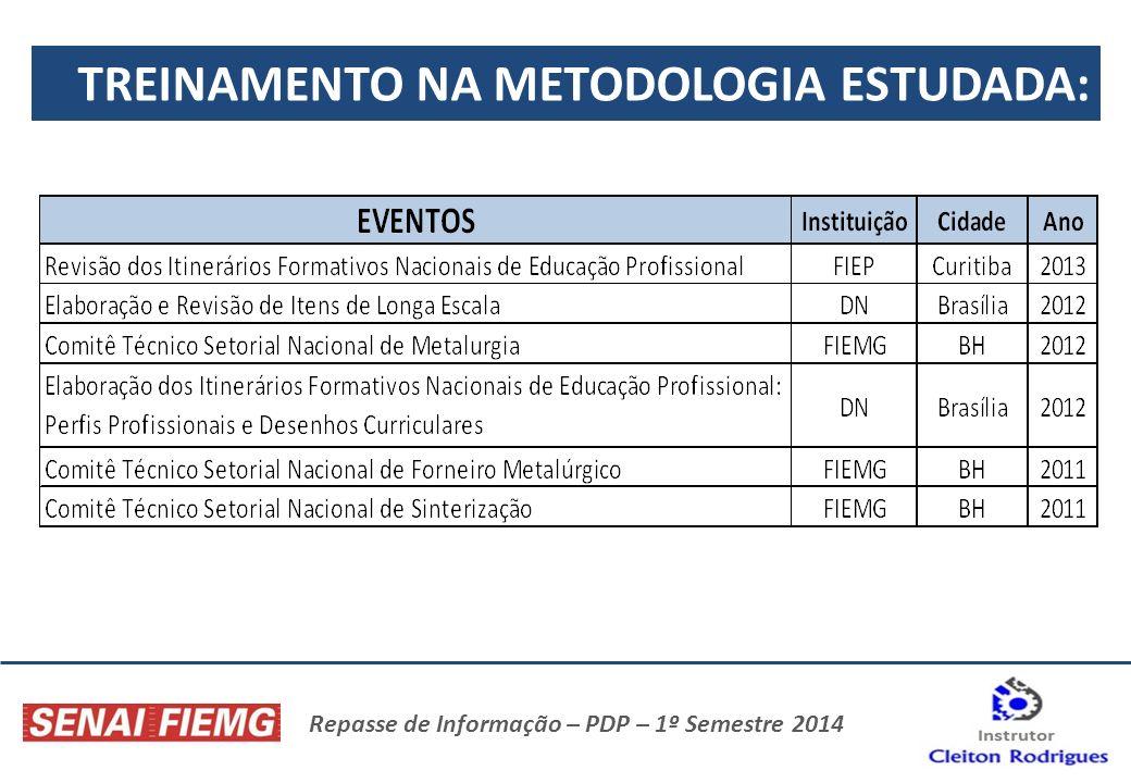 Repasse de Informação – PDP – 1º Semestre 2014 TREINAMENTO NA METODOLOGIA ESTUDADA: