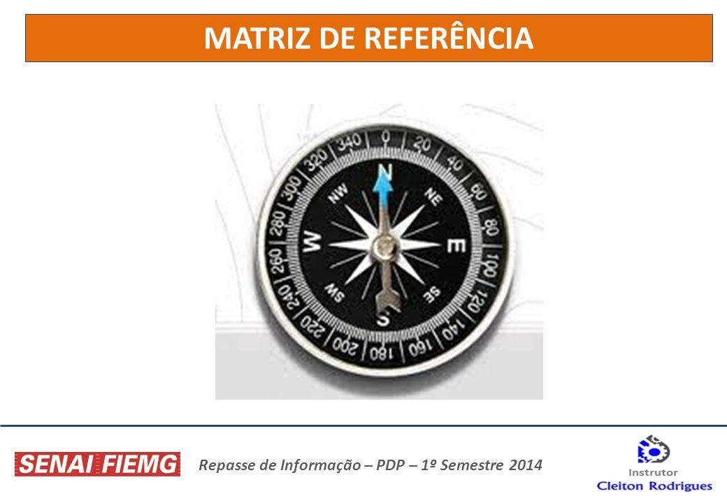 Repasse de Informação – PDP – 1º Semestre 2014 MATRIZ DE REFERÊNCIA
