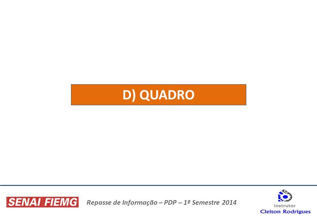 Repasse de Informação – PDP – 1º Semestre 2014 D) QUADRO