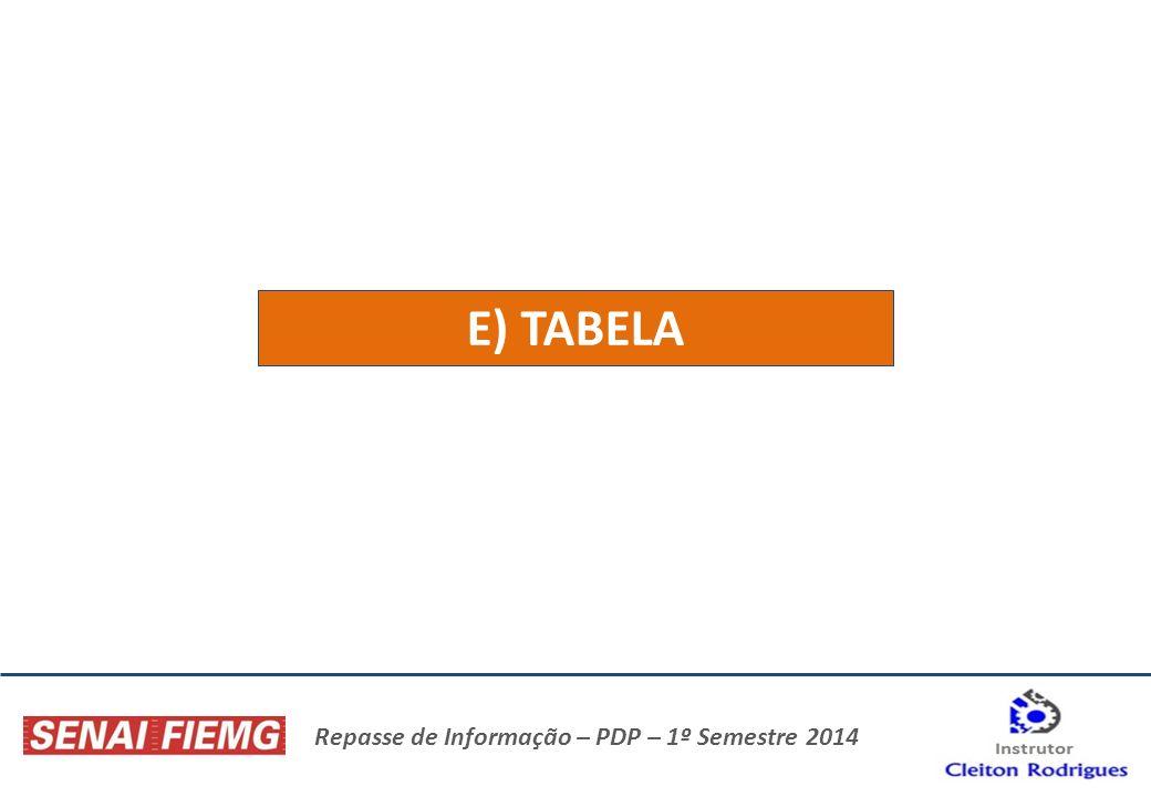 Repasse de Informação – PDP – 1º Semestre 2014 E) TABELA