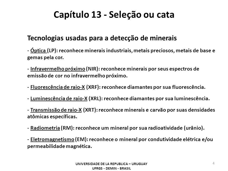 Capítulo 13 - Seleção ou cata UNIVERSIDADE DE LA REPUBLICA – URUGUAY UFRGS - DEMIN - BRASIL 4 Tecnologias usadas para a detecção de minerais - Óptica