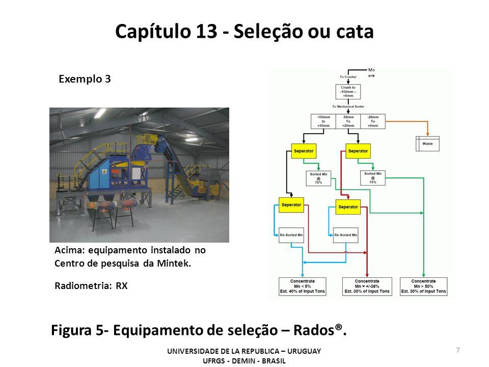 Capítulo 13 - Seleção ou cata UNIVERSIDADE DE LA REPUBLICA – URUGUAY UFRGS - DEMIN - BRASIL 7 Figura 5- Equipamento de seleção – Rados®. Exemplo 3 Mn