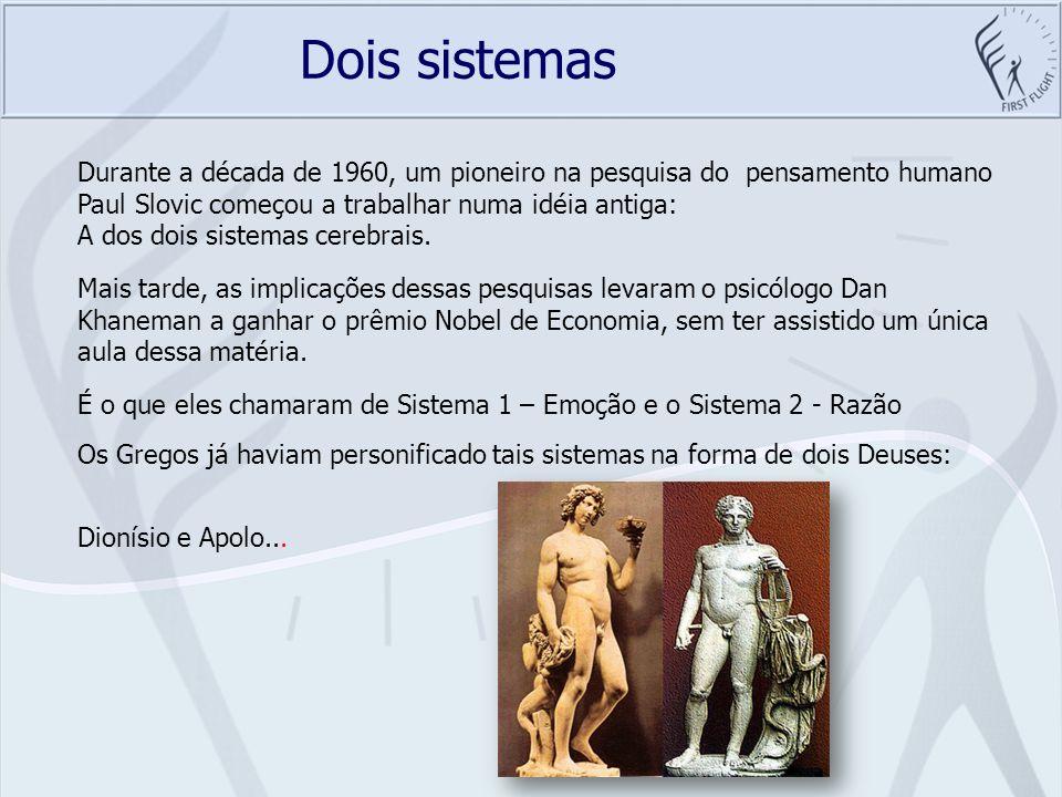 Dois sistemas Durante a década de 1960, um pioneiro na pesquisa do pensamento humano Paul Slovic começou a trabalhar numa idéia antiga: A dos dois sis
