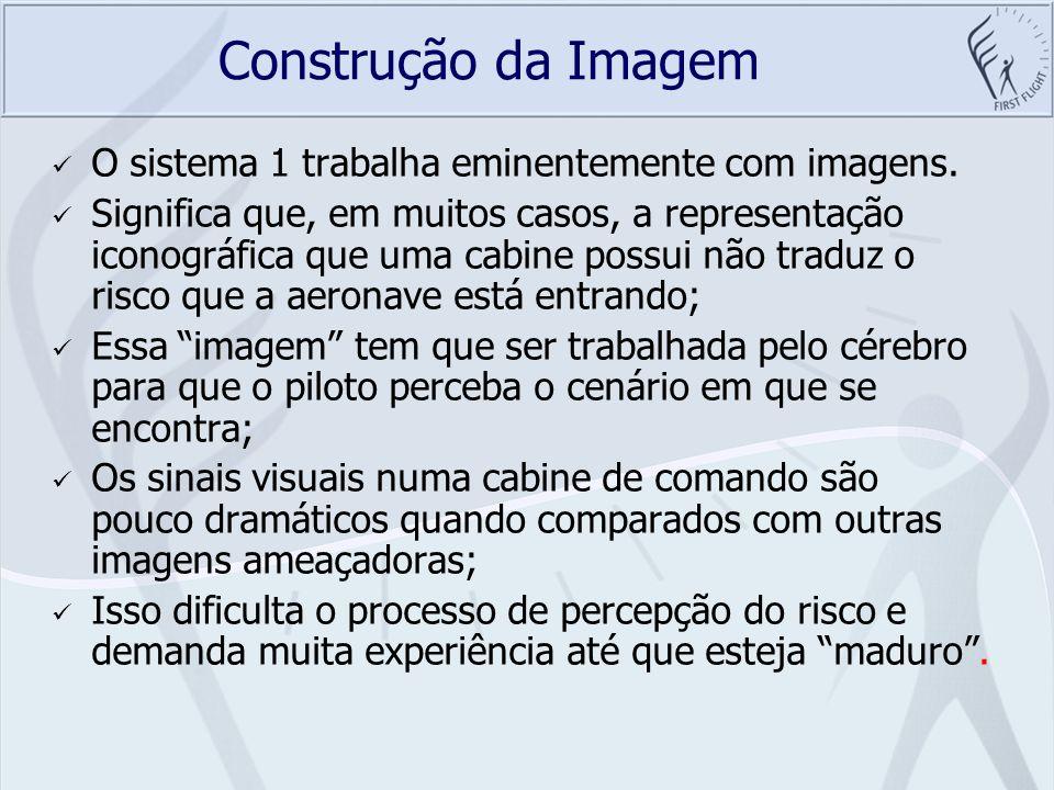 Construção da Imagem O sistema 1 trabalha eminentemente com imagens. Significa que, em muitos casos, a representação iconográfica que uma cabine possu