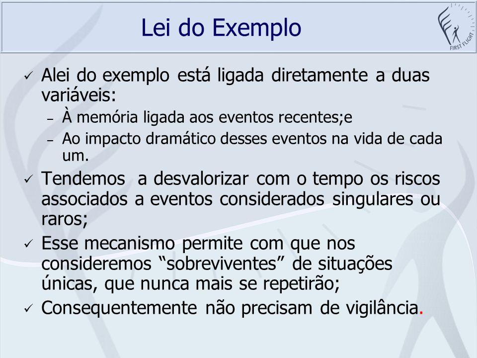 Lei do Exemplo Alei do exemplo está ligada diretamente a duas variáveis: – À memória ligada aos eventos recentes;e – Ao impacto dramático desses event