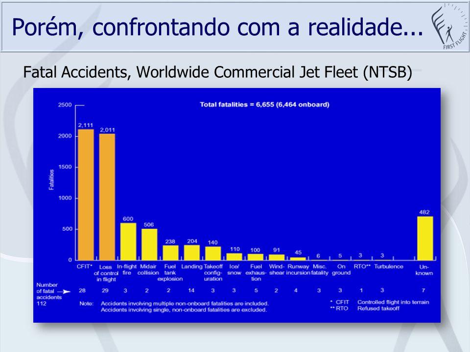 Porém, confrontando com a realidade... Fatal Accidents, Worldwide Commercial Jet Fleet (NTSB)