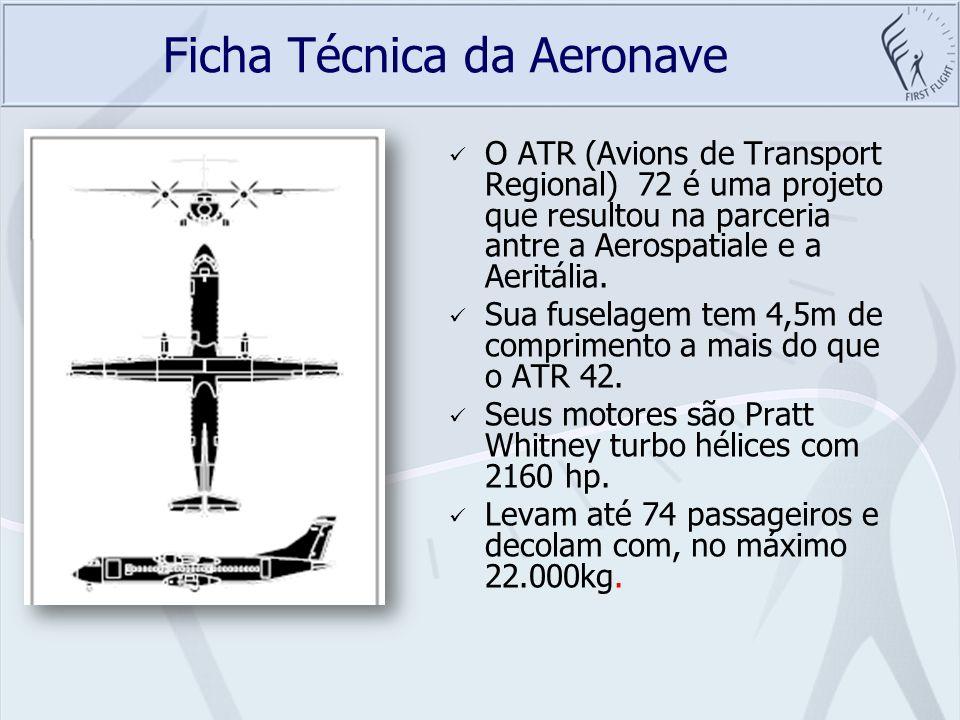 Ficha Técnica da Aeronave O ATR (Avions de Transport Regional) 72 é uma projeto que resultou na parceria antre a Aerospatiale e a Aeritália. Sua fusel