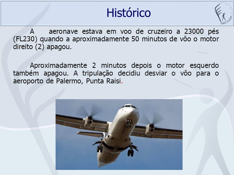 Histórico A aeronave estava em voo de cruzeiro a 23000 pés (FL230) quando a aproximadamente 50 minutos de vôo o motor direito (2) apagou. Aproximadame