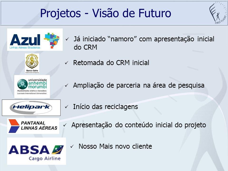 Projetos - Visão de Futuro Já iniciado namoro com apresentação inicial do CRM Retomada do CRM inicial Nosso Mais novo cliente Início das reciclagens A