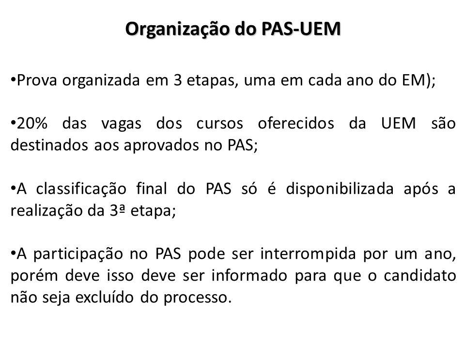 Organização do PAS-UEM Prova organizada em 3 etapas, uma em cada ano do EM); 20% das vagas dos cursos oferecidos da UEM são destinados aos aprovados n