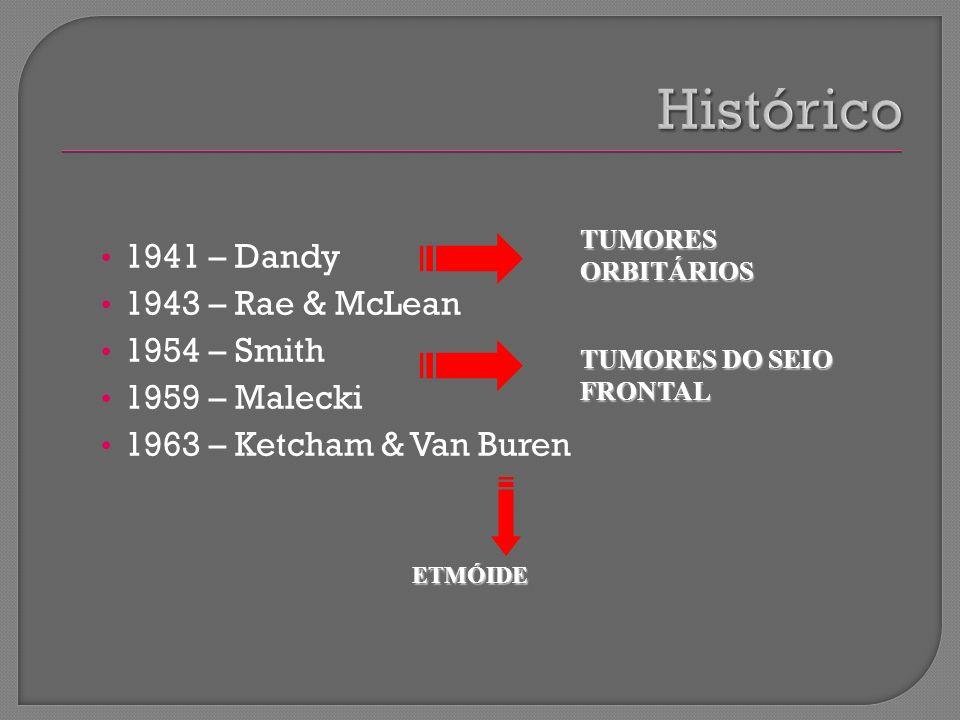 1941 – Dandy 1943 – Rae & McLean 1954 – Smith 1959 – Malecki 1963 – Ketcham & Van Buren ETMÓIDE TUMORES ORBITÁRIOS TUMORES DO SEIO FRONTAL