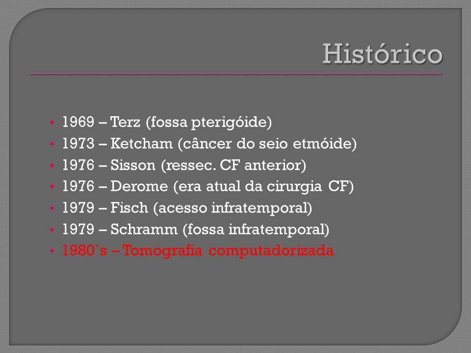 1969 – Terz (fossa pterigóide) 1973 – Ketcham (câncer do seio etmóide) 1976 – Sisson (ressec. CF anterior) 1976 – Derome (era atual da cirurgia CF) 19