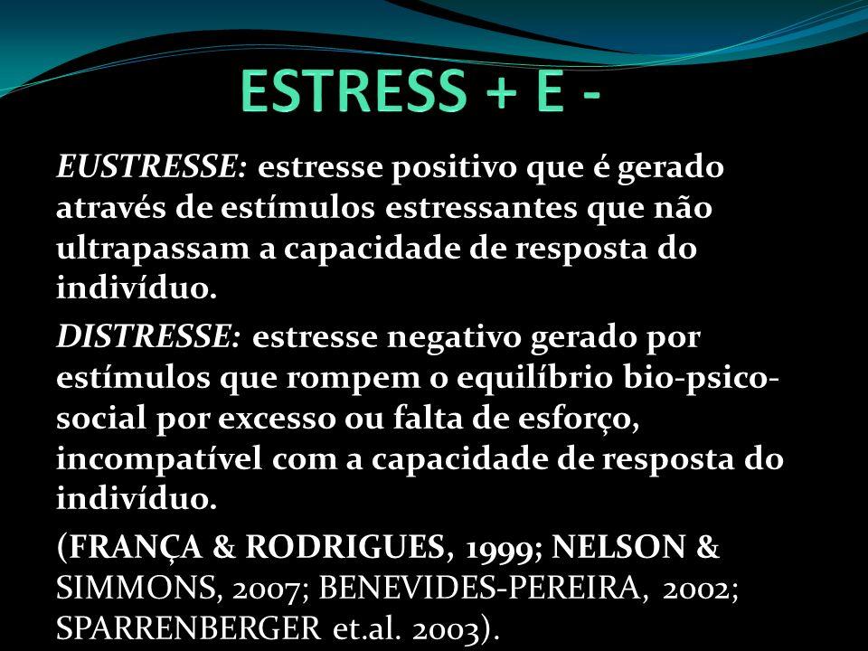 EUSTRESSE: estresse positivo que é gerado através de estímulos estressantes que não ultrapassam a capacidade de resposta do indivíduo. DISTRESSE: estr