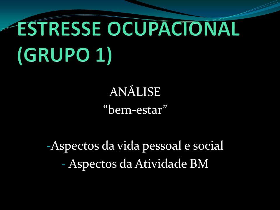ANÁLISE bem-estar - Aspectos da vida pessoal e social - Aspectos da Atividade BM
