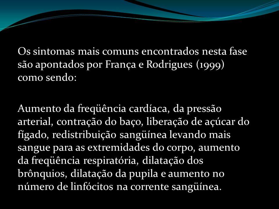 Os sintomas mais comuns encontrados nesta fase são apontados por França e Rodrigues (1999) como sendo: Aumento da freqüência cardíaca, da pressão arte