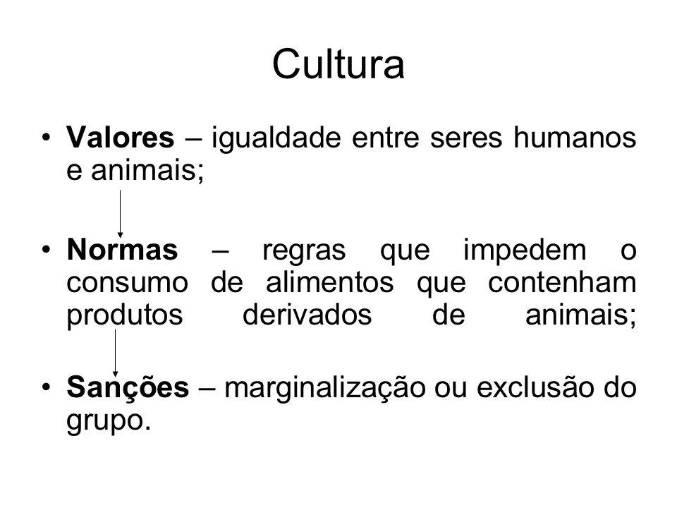 Cultura Valores – igualdade entre seres humanos e animais; Normas – regras que impedem o consumo de alimentos que contenham produtos derivados de anim