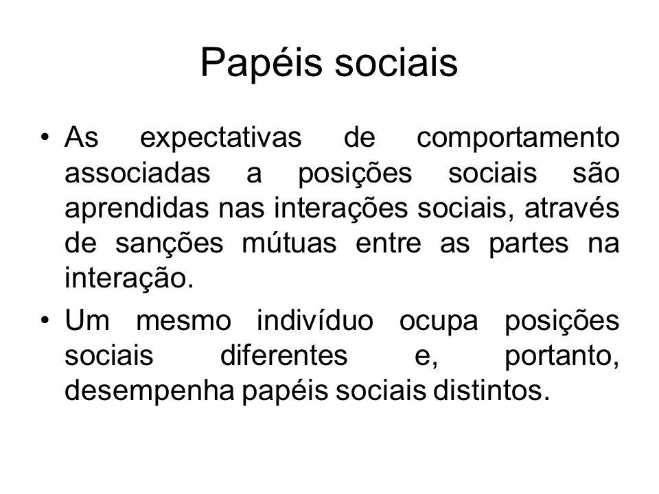 Papéis sociais As expectativas de comportamento associadas a posições sociais são aprendidas nas interações sociais, através de sanções mútuas entre a